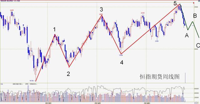 李扬:港股进入调整周期 年底前难有起色