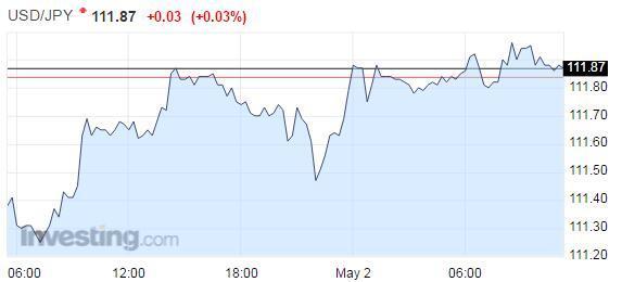 日银3月纪要:现在提高长期利率目标不可取