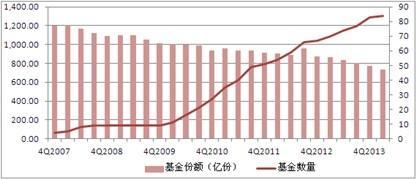 QDII投资策略:继续侧重美欧成熟市场QDII