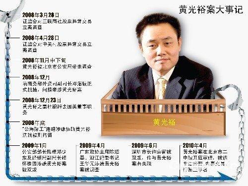 黄光裕案一审宣判 涉嫌三罪获刑14年