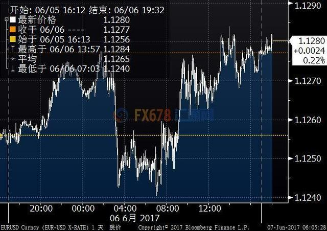 三大风险事件 美元兑日元6周来首次击穿110