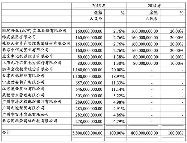 华安保险控股权迷局:李光荣的保险往事