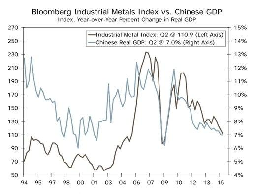"""高盛:全球经济正在经历""""负反馈循环"""""""