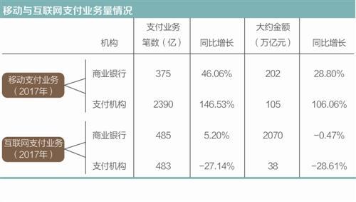 支付江湖相关部门正研究将全部支付机构客户备付金集中存管至央行