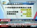 视频:1月份我国贸易顺差为64.5亿美元 降53.5%