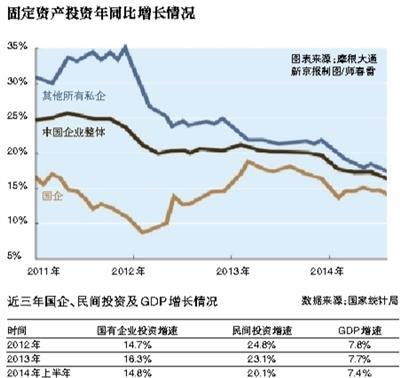 一张图看清中国经济增速下滑之谜