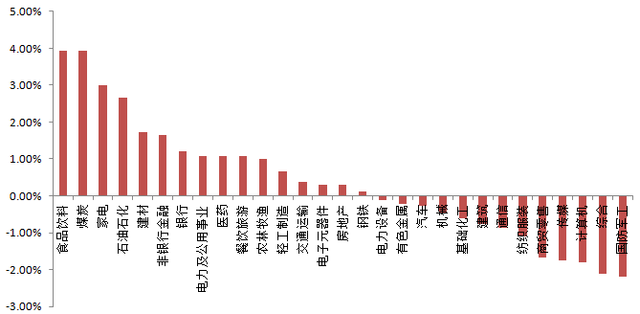 众升财富:大盘已处磨底阶段 2018继续坚守核心资产