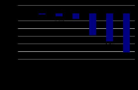 【基金日报】债券型最高涨2.37%