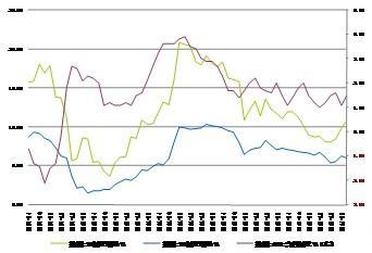 5月QDII投资策略:关注地缘风险 采取防御配置