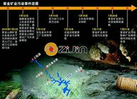 最离谱:紫金矿业AH股公布董事长薪酬差290万