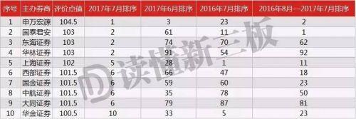 WeChat 圖片_20170811000840
