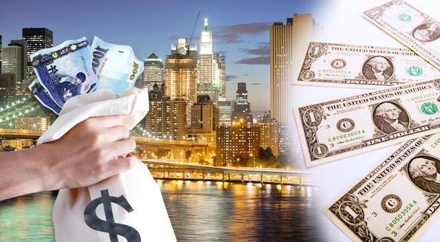 中国不动产投资信托基金市场规模研究