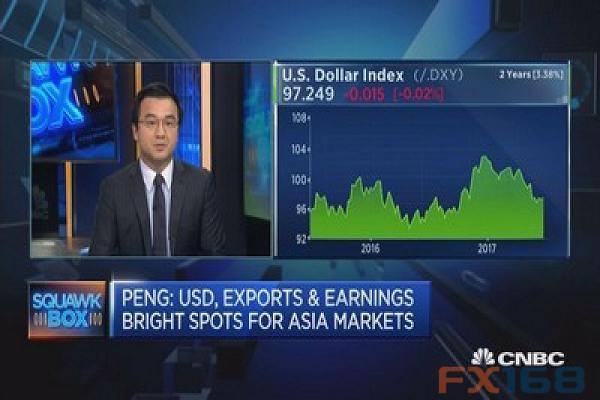 """美元""""昨日黄花""""?知名分析师料美元还将升值"""