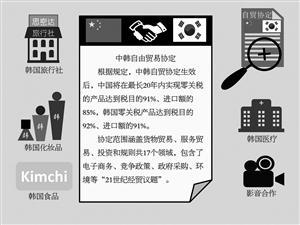 中国商务部部长高虎城和韩国产业通商资源部长官尹相直6月1日在韩国首尔分别代表两国政府正式签署《中华人民共和国政府和大韩民国政府自由贸易协定》。