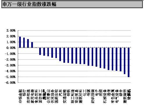 【基金日报】股票型基金单日下跌2.86%