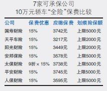 12家财险公司哪家保险公司的电话车险最便宜