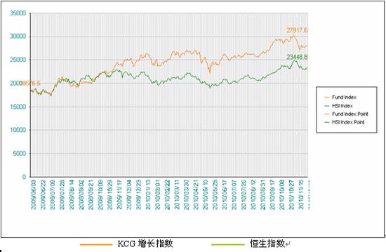 宝通证券:随外围股市反弹 恒指重上50天均线