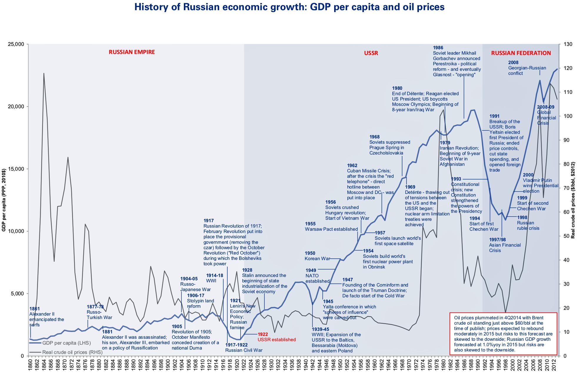 俄罗斯经济总量扩大十倍_俄罗斯经济分布图