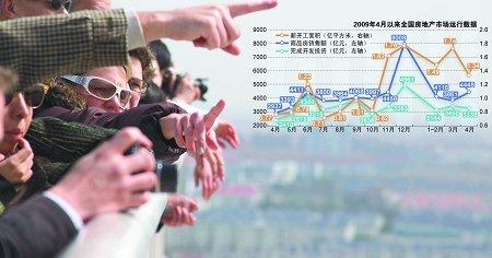 """(中国经济拐点)""""疯狂菜价+高企房价""""助推 4月CPI涨2.8%创18个月新高"""