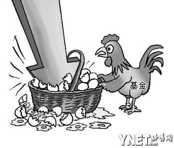中邮核心成长等22只基金从没赚过钱遭质疑_财经_腾讯网 - 冰山的鸟 - 天意