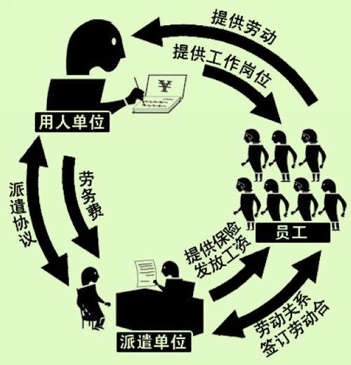 俞正声:规范劳务派遣 不断缩小收入差距