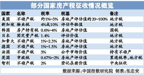 穗首套房贷利率普遍提至9折