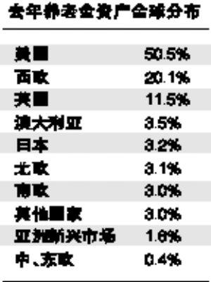 2019年 中国现在有多少人口