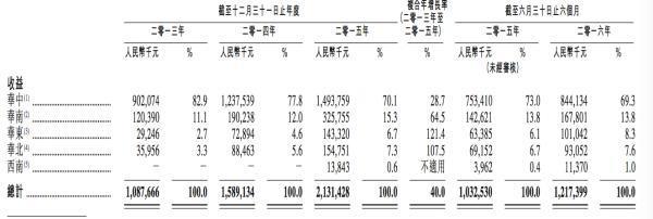 鸭脖造富神话:周黑鸭上市周富裕夫妇身家升至86亿