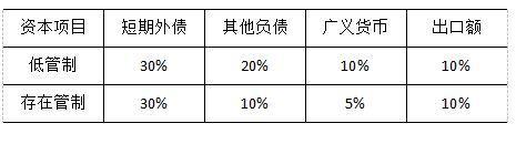 中国外汇储备到底够不够?