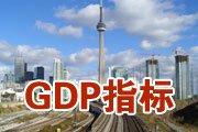 GDP增长指标