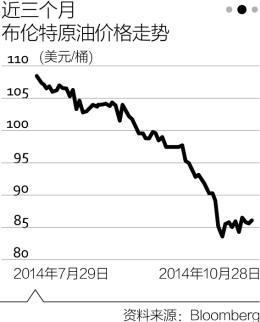 油价10月暴跌两成 多家大行一致看空