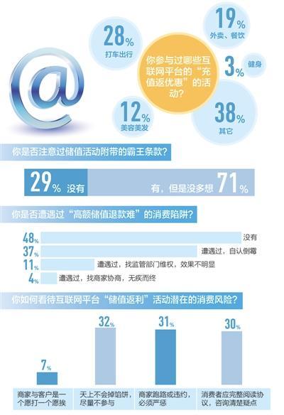 数据来源:人民网官方微信、微博、强国论坛 制图:李姿阅