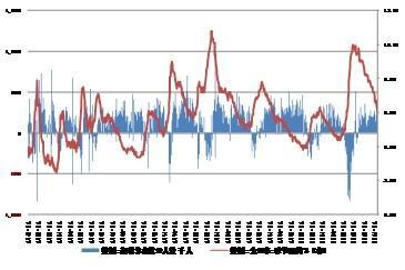 8月QDII投资策略:美股美房+香港市场 均衡配置