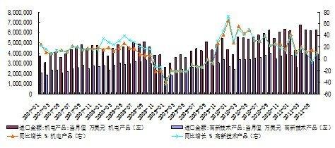 2019下半年宏观经济_2012年下半年宏观经济展望