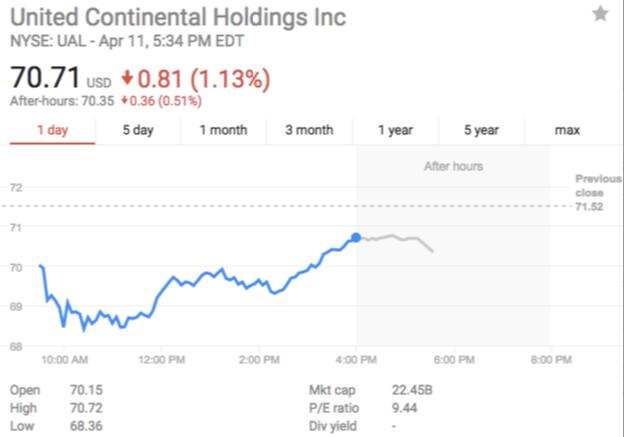 美联航CEO重新道歉称将承担全部责任 股价跌幅收窄