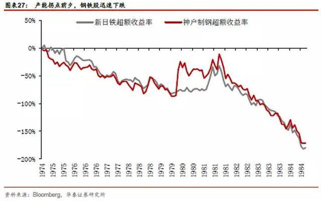 中国相当于发达国家哪个阶段?人均GDP接近7