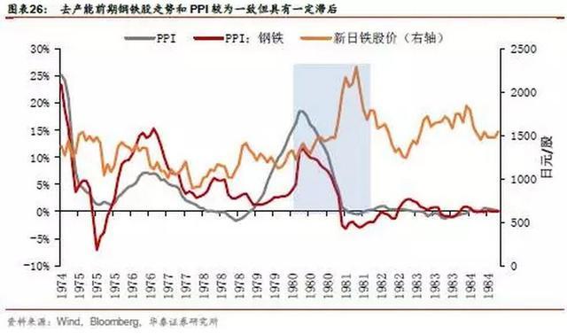 人均gdp多少是发达国家_未来5年,中国多个地区将步入初等发达国家水平(2)