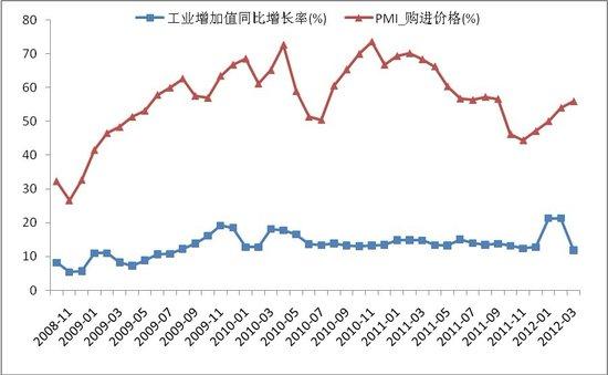 东方精选混合型基金投资价值分析