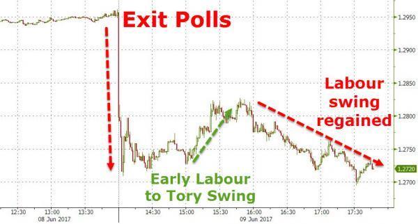 悬浮议会——英国大选 英镑危矣?