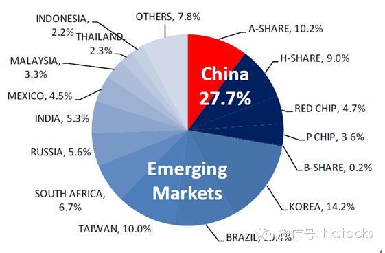 港股那点事:再谈中国经济与中国股市