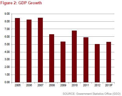 gdp增长率_中国gdp增长率