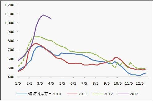 第一季度长沙gdp增长_一季度我国 GDP同比增7.0 经济平稳开局