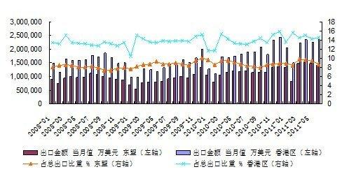 2019下半年宏觀經濟_2012年下半年宏觀經濟展望