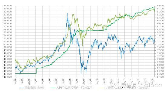 港股那点事:2014年注定会成为极不平凡的一年