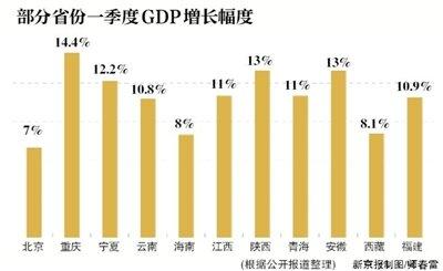 gdp与财政_gdp与财政收入示意图片