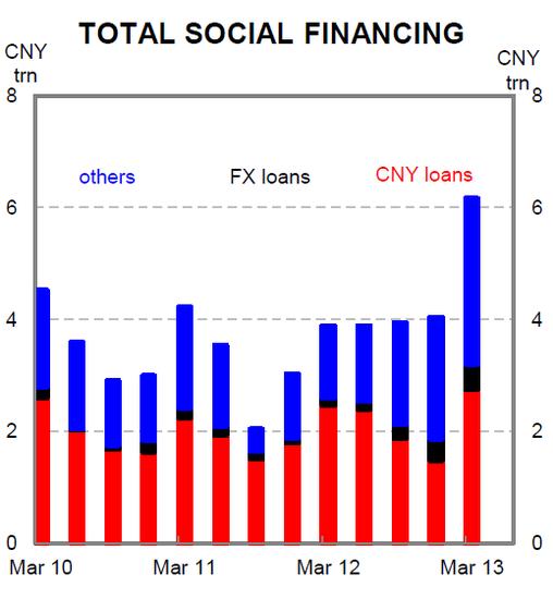 Stefan Wagstyl:关于中国信贷紧缩的Q&A