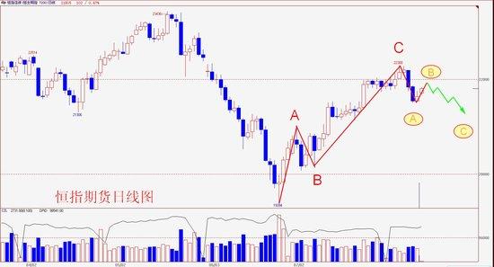 操盘手李扬:港股大跌不现实 小跌应可期