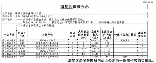 """官方回应""""国家知识产权局团购限价房""""事件"""