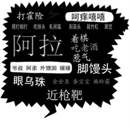 上海话视频
