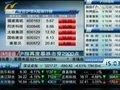 视频:沪指周二再度暴跌 击穿2900点